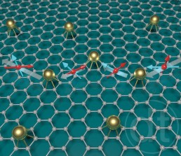 Graphene makes low-dimensional spintronics viable at room temperature